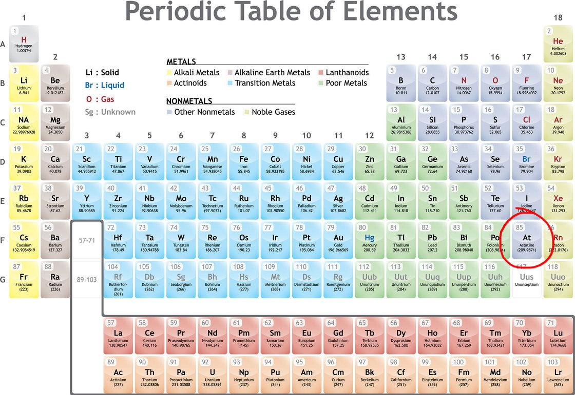 Detailed Periodic Table Of Elements With Charges