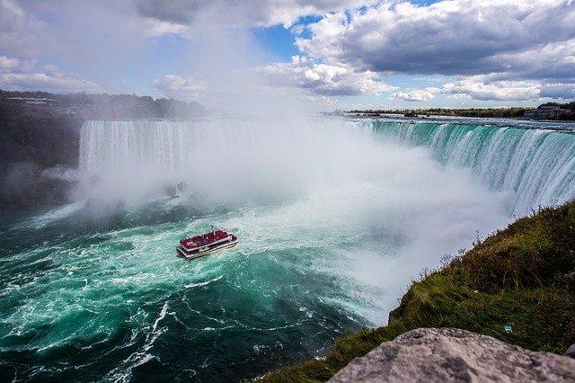Niagarafälle in Nordamerika