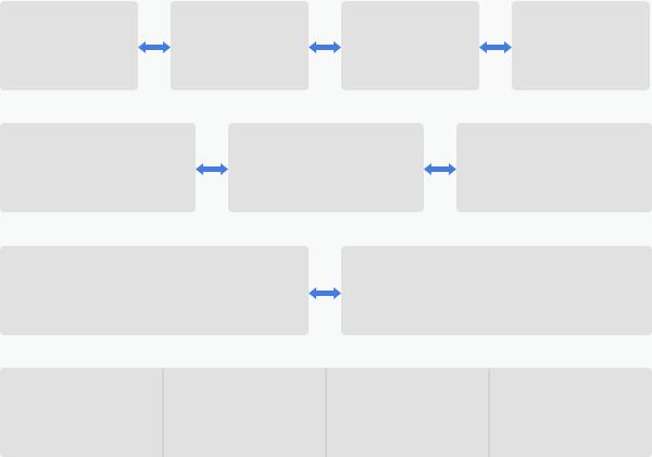 Divi WordPress theme Review Define Your Column Spacing 1