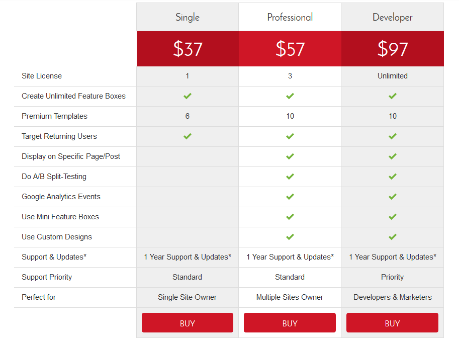 optin feature box Pricing