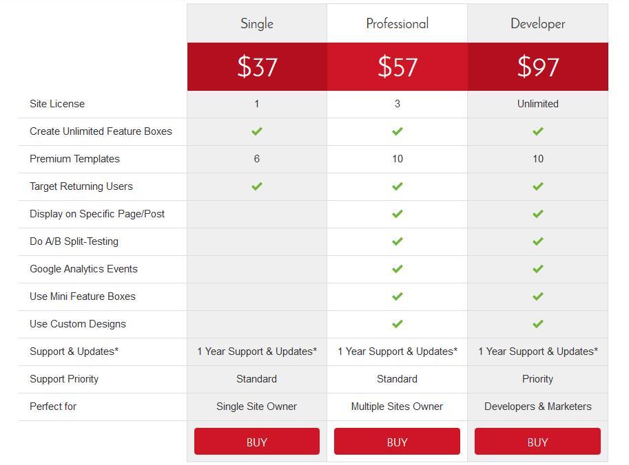 optin feature box Pricing