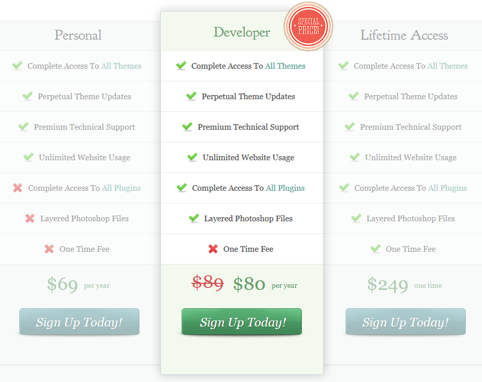 Elegant Themes Deal