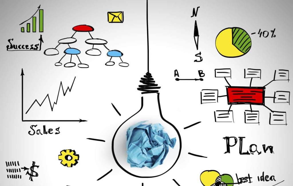 Can Your Business Survive without a Sound Marketing Plan