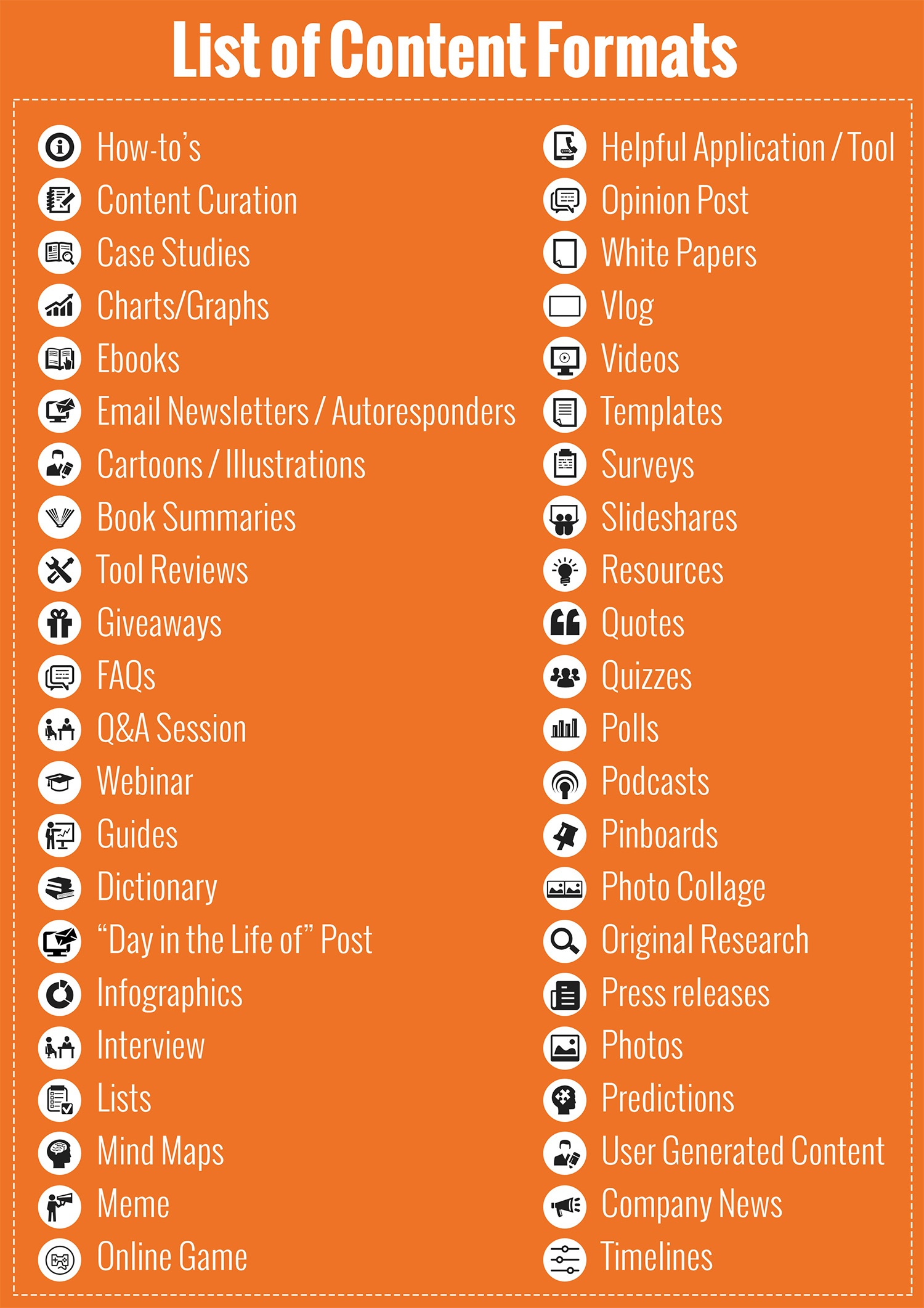 list of different content types to boost content marketing strategy