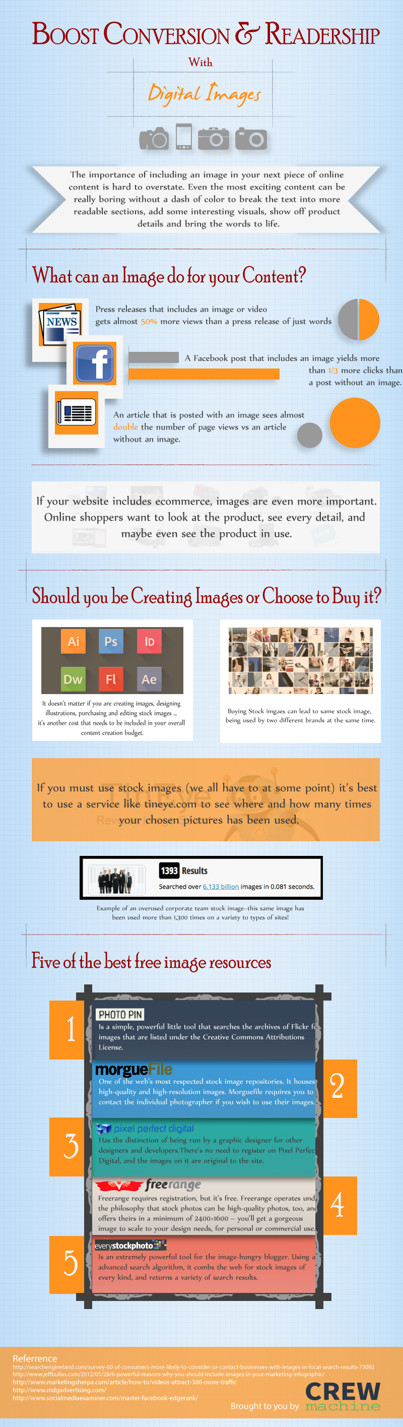 Boost Conversion and Readership With Digital Images