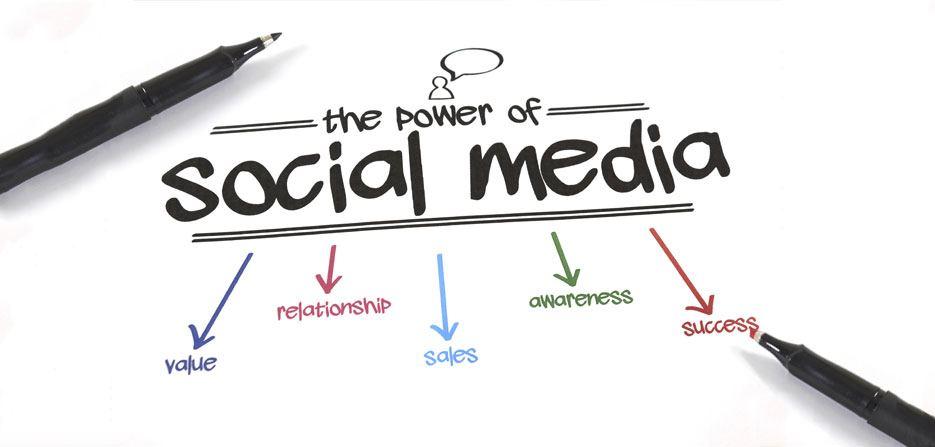 branding on social media social media branding