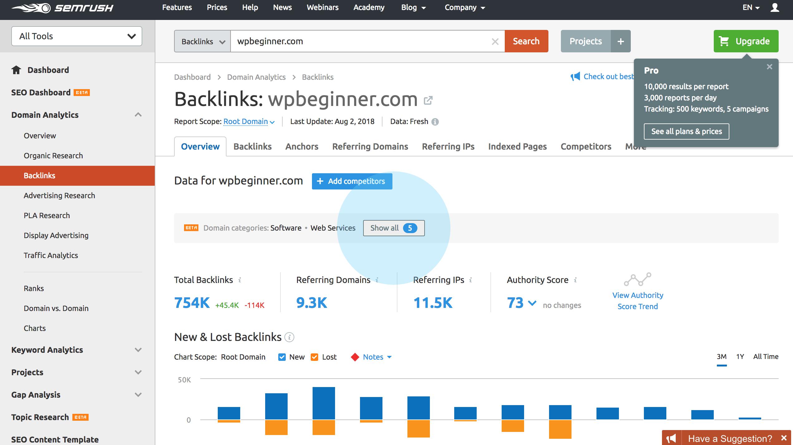 SEMrush backlink report