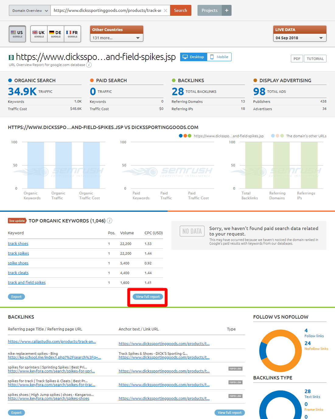 How to use SEMrush to find out what keywords your competitors are using