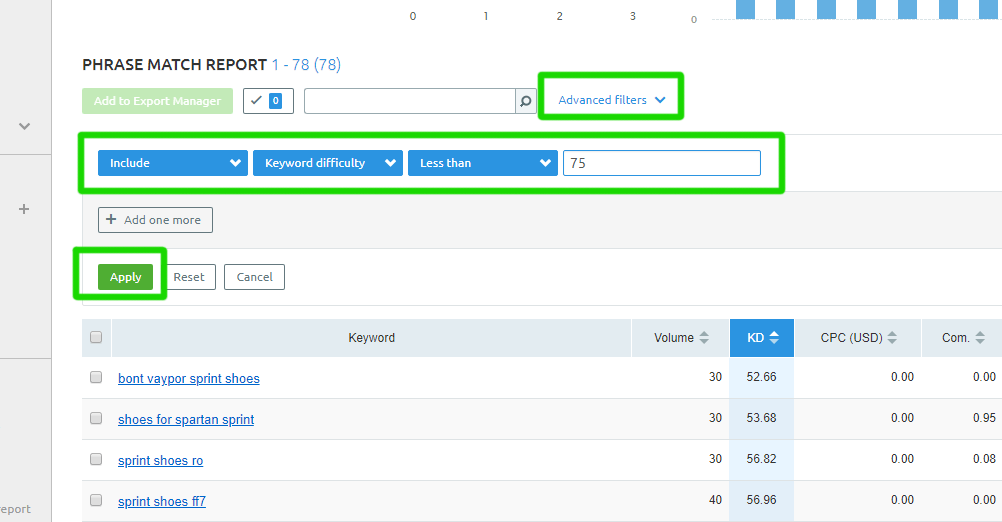 phrase match keyword report for sprint shoes filter