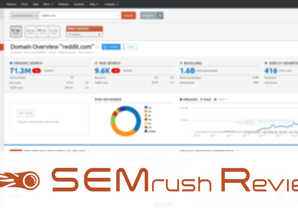 SEMrush Review 2018: Why is SEMrush So Effective?