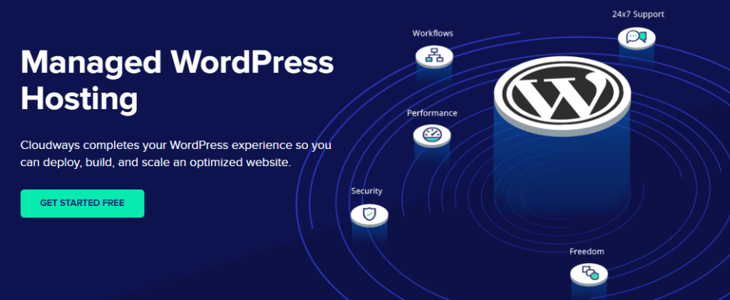 cloudways hosting reviews managed wordpress hosting