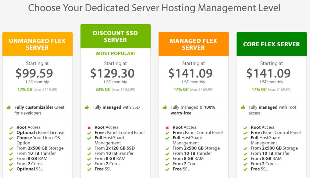 a2 dedicated hosting review