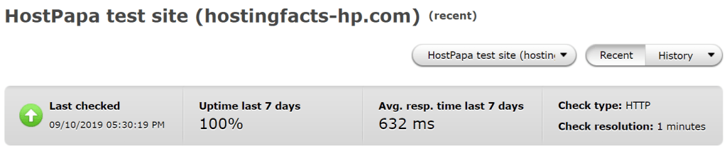 Average uptime and response time performance of Hostpapa over the past 7 days
