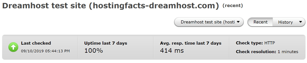 Average uptime and response time performance of dreamhost over the past 7 days
