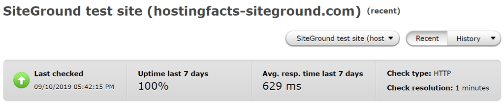 Average uptime and response time performance of siteground over the past 7 days