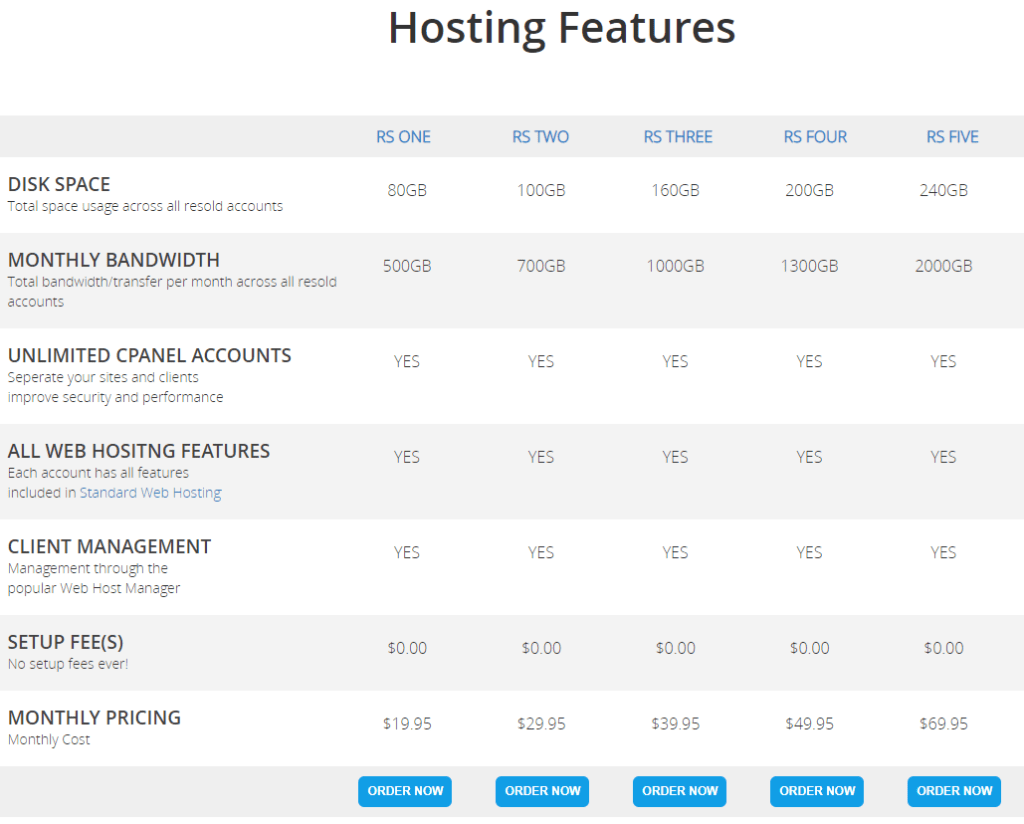 interserver pro hosting prices