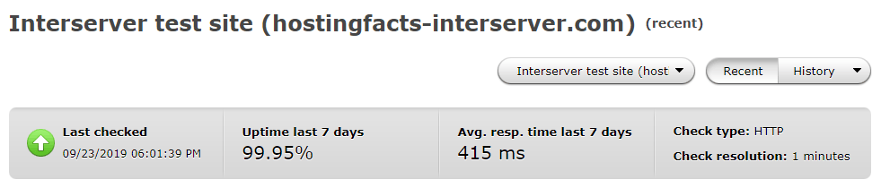 interserver uptime and response time average