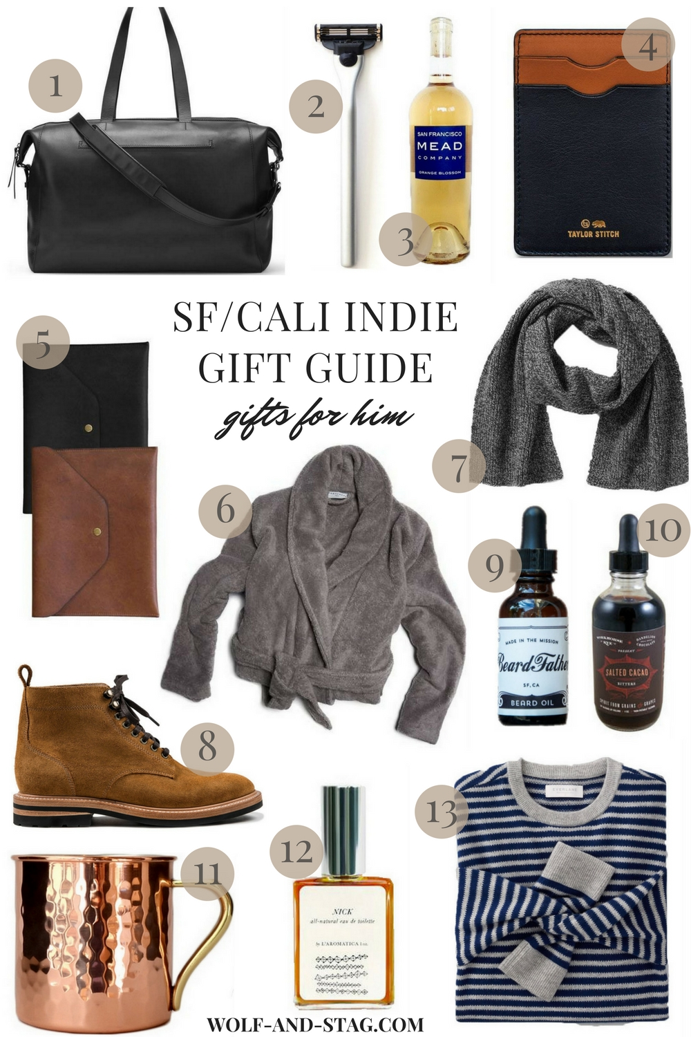 Holiday Gifts for Him, featuring the best of independent makers, brands & retailers from San Francisco | Wolf & Stag