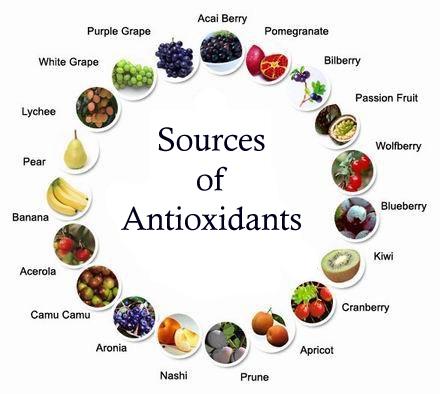 Antioxidants - Women Health Info Blog