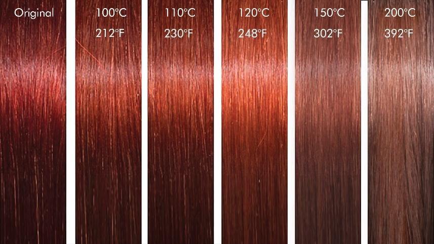 צבע שיער בטמפרטורות שונות