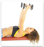 Exercise for Chest