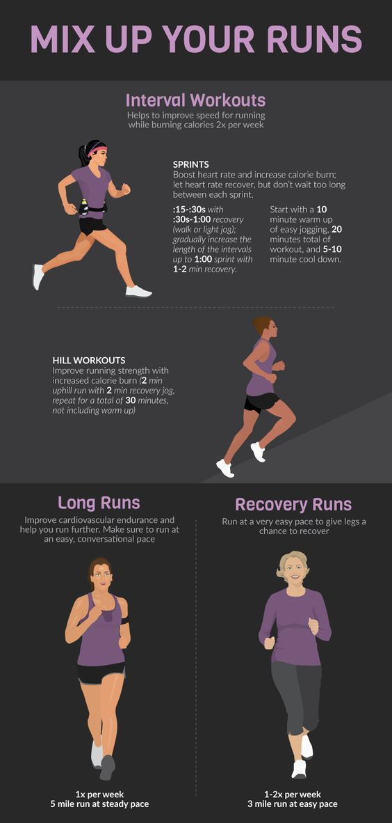 How Much Do You Need to Run to Lose Weight?