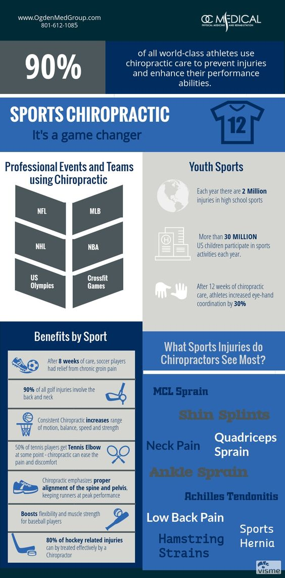 How Chiropractics Can Enhance Overall Sports Performance And Physical Fitness