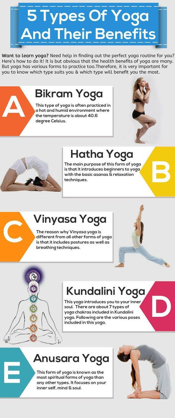 types of yoga and their benefits