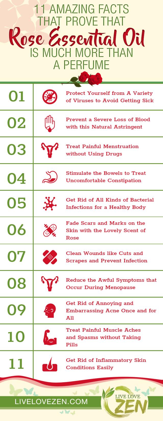 rose essential oil health benefits