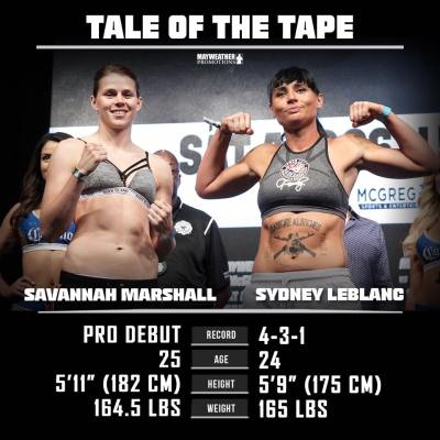 Savannah Marshall Primed for Saturday Debut on her Trek to the Top