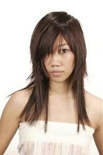 Asian Long Layered Haircut With Long Side Bangs Pics