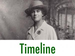 First World War WLA Timeline