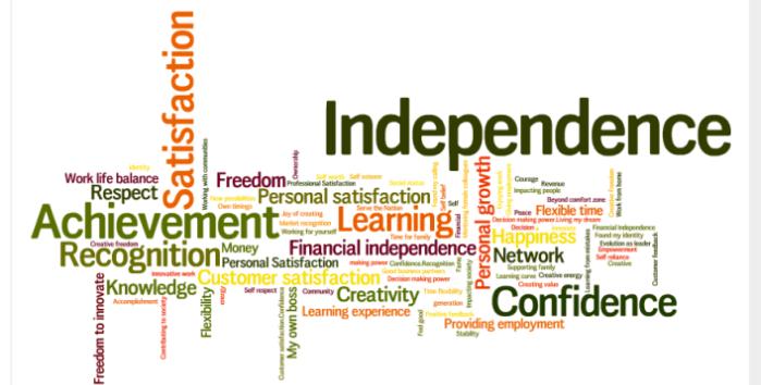 Women entrepreneurship in India, benefits