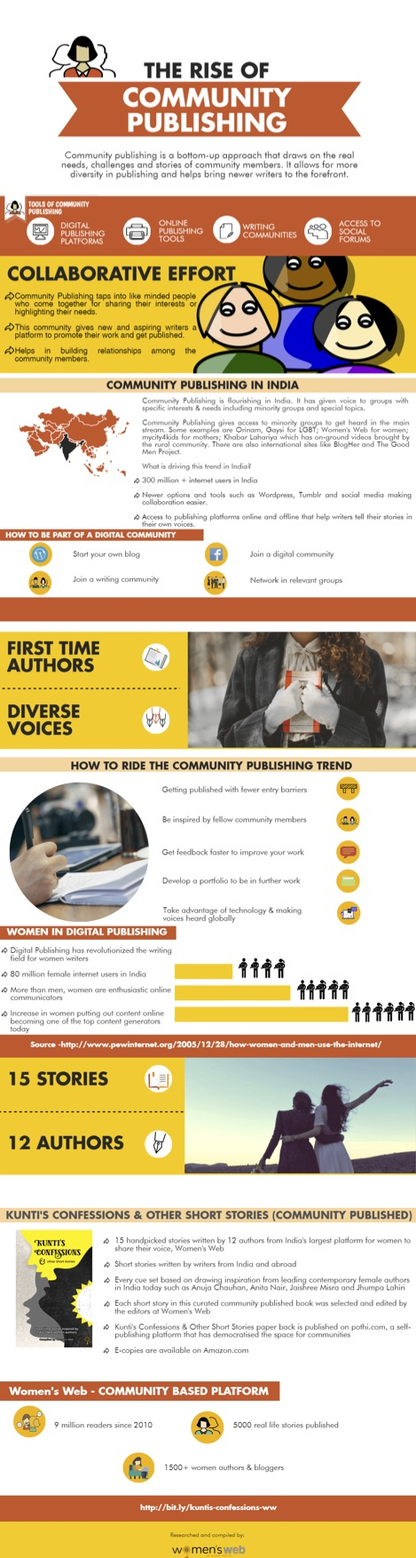 the-rise-of-community-publishing-inforgraphic
