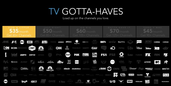 Directv Now — Is It the Best TV Streaming Service for You?