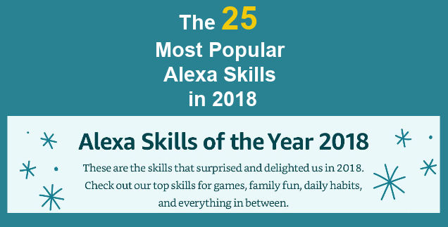 Top Alexa Skills of 2018