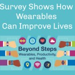 Survey Shows How Wearables Can Improve Lives [Infographic]