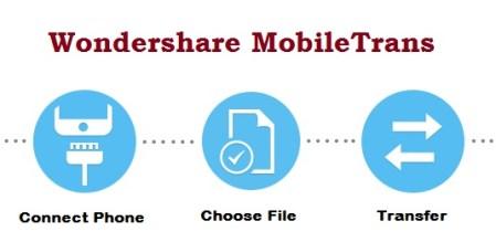 wondershare-mobiletrans-full