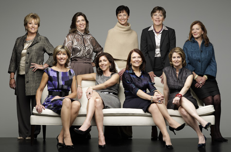 Image result for Women bankers