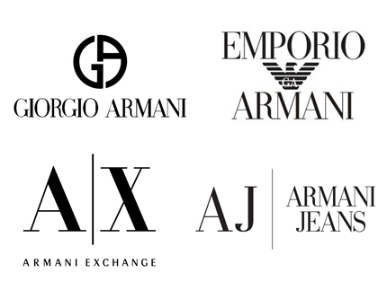 Luxury Fashion Brands of The World