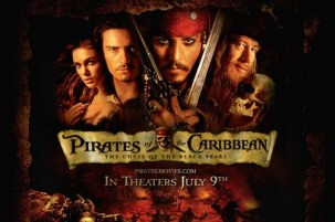 Top 10 Highest Grossing Hollywood Movies