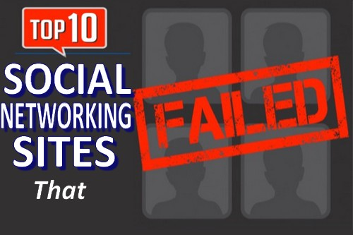 Social Networking Sites that Failed