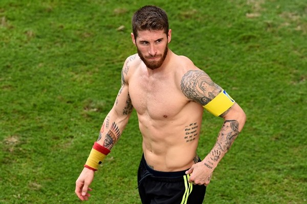 Sexiest Soccer Players 2020