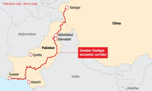 The route of CPEC