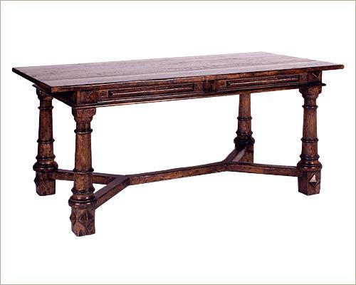Malvern Table