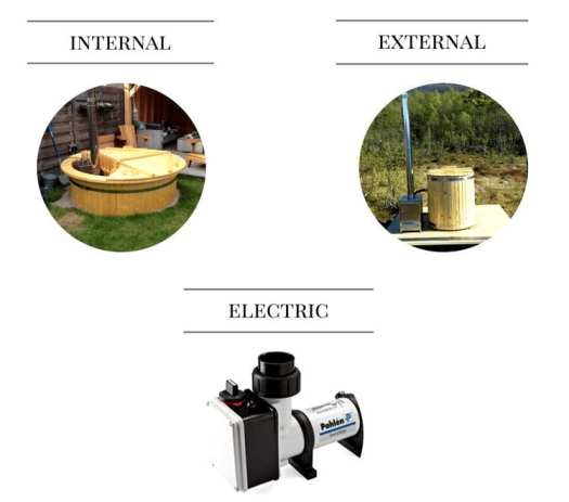TimberIN Wood Fired Electric Heaters For Hot Tubs