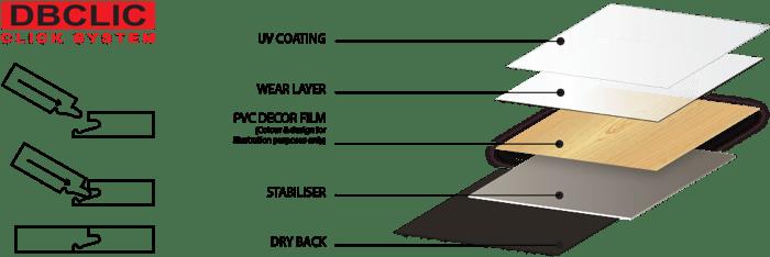 interlocking vinyl flooring malaysia