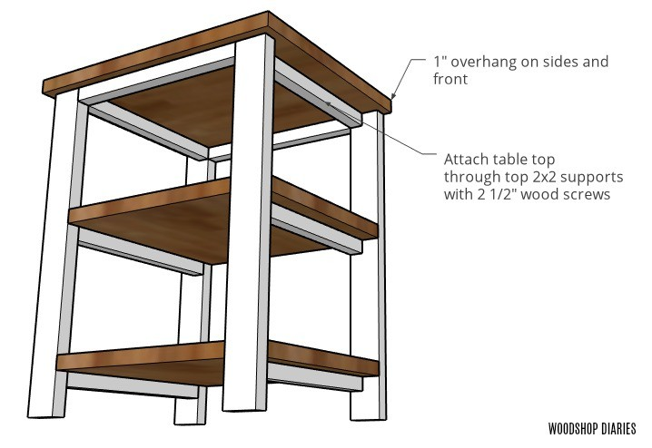 Coffee bar graphic showing top of project attachment location