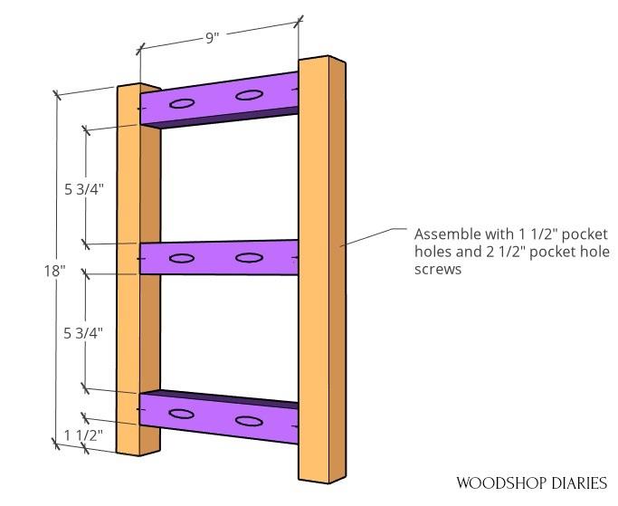 Building Diagram of bench frame sides panels