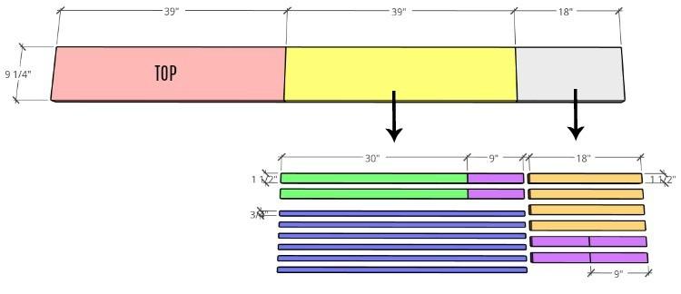 Cut diagram for shoe bench